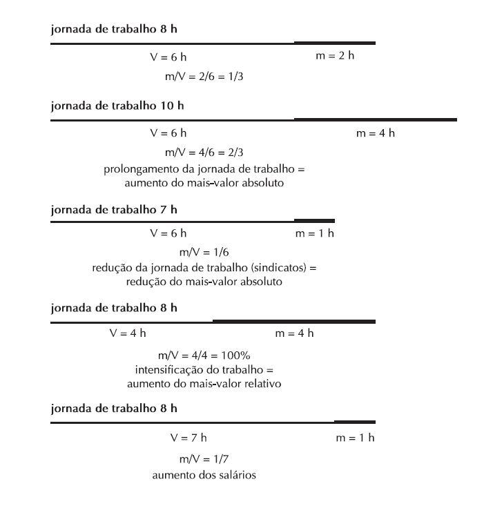 fig-4
